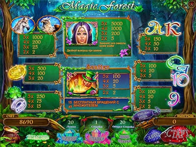 Автоматы Magic Forest бесплатно