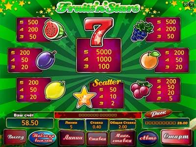 Играть Онлайн Игровые Автоматы Адмиралы