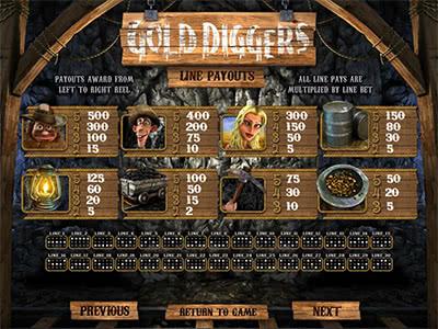 Игровой автомат gold diggers игровые автоматы jump играть бесплатно и без регистрации